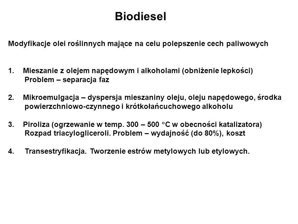 BiodieselModyfikacje olei roślinnych mające na celu polepszenie cech paliwowych. Mieszanie z olejem napędowym i alkoholami (obniżenie lepkości)
