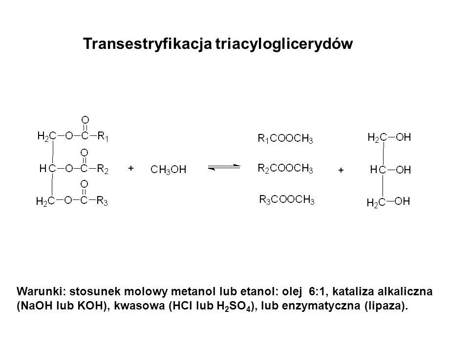 Transestryfikacja triacyloglicerydów