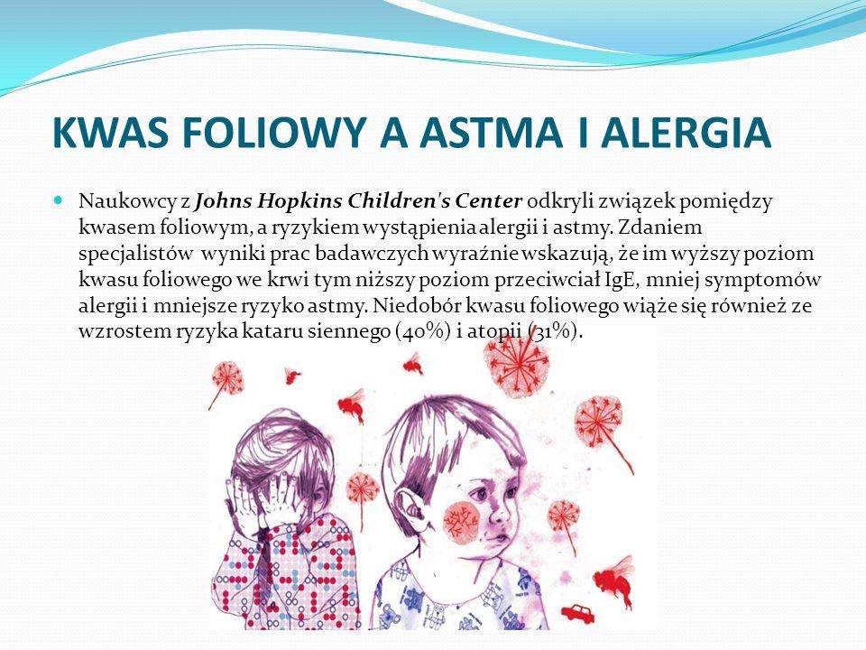 KWAS FOLIOWY A ASTMA I ALERGIA