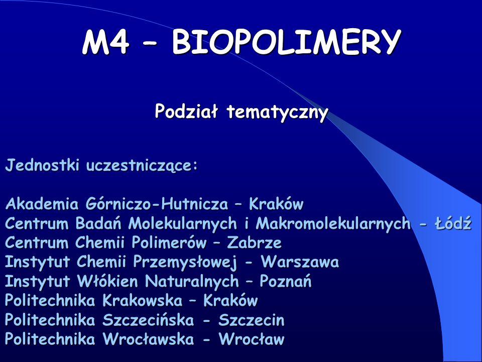 M4 – BIOPOLIMERY Podział tematyczny Jednostki uczestniczące: