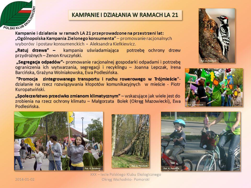 KAMPANIE I DZIAŁANIA W RAMACH LA 21