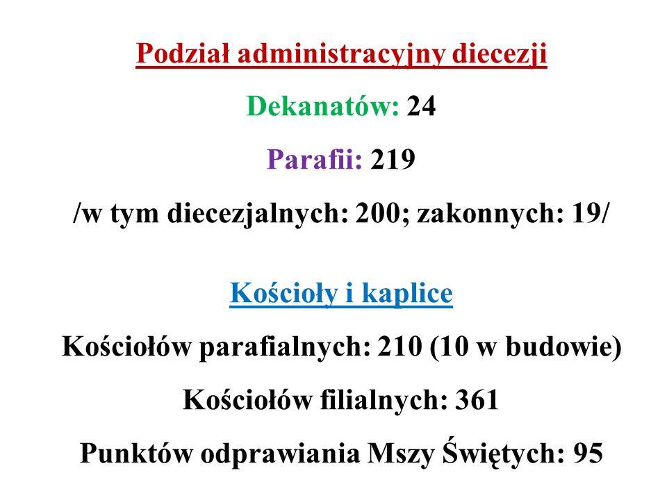 Podział administracyjny diecezji Dekanatów: 24