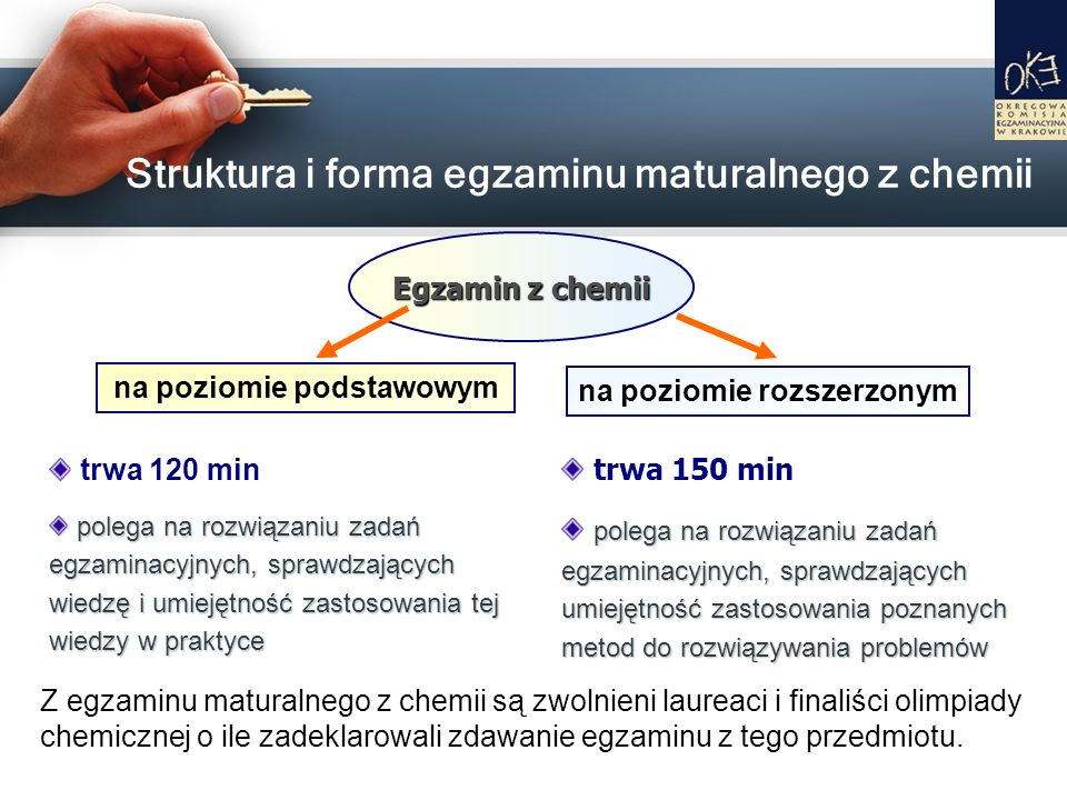 Struktura i forma egzaminu maturalnego z chemii