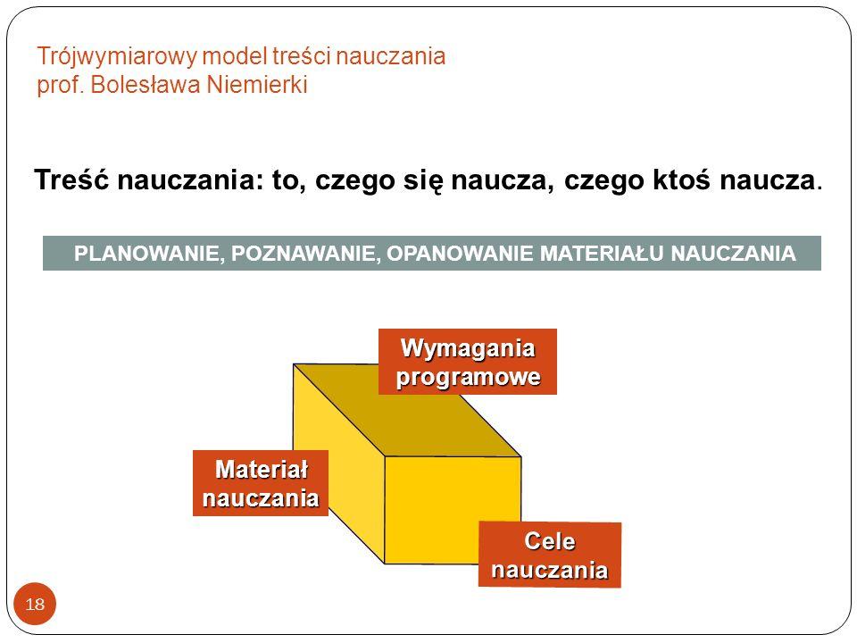 Trójwymiarowy model treści nauczania prof. Bolesława Niemierki