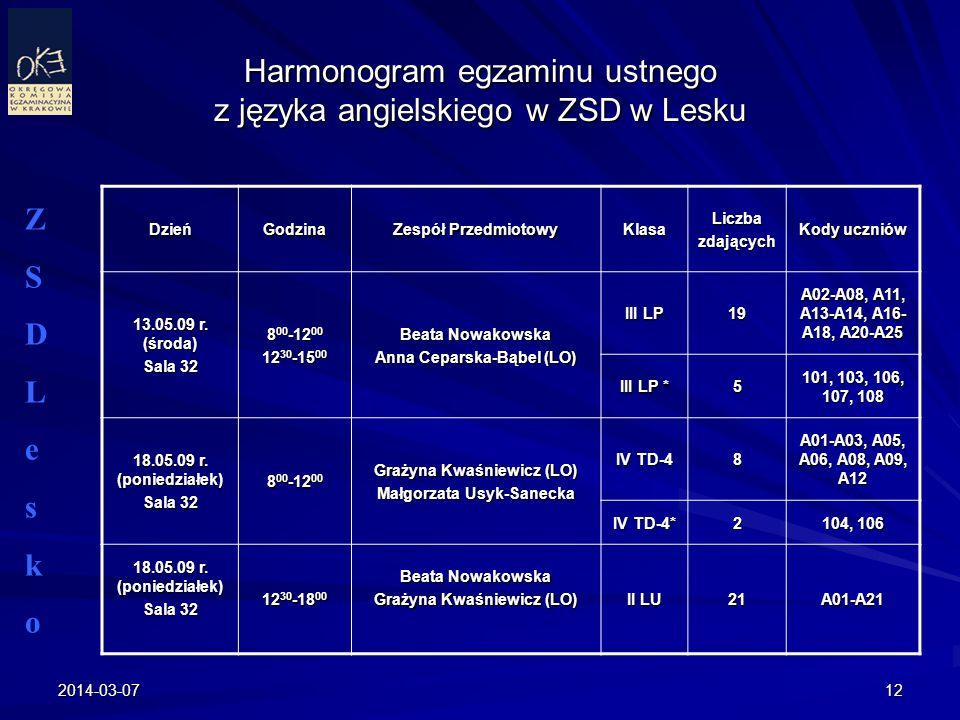 Harmonogram egzaminu ustnego z języka angielskiego w ZSD w Lesku