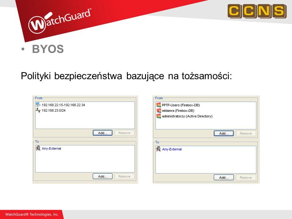 BYOS Polityki bezpieczeństwa bazujące na tożsamości: