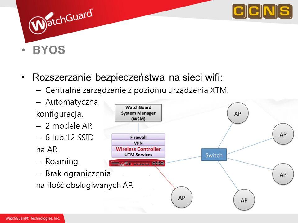 BYOS Rozszerzanie bezpieczeństwa na sieci wifi: