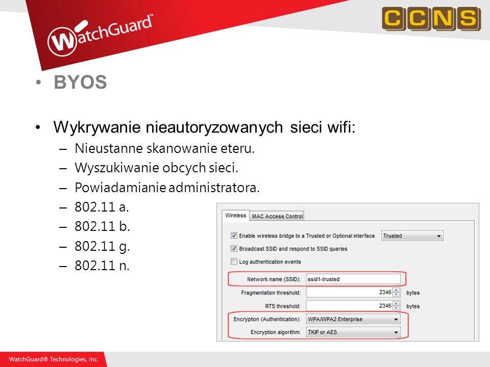 BYOS Wykrywanie nieautoryzowanych sieci wifi: