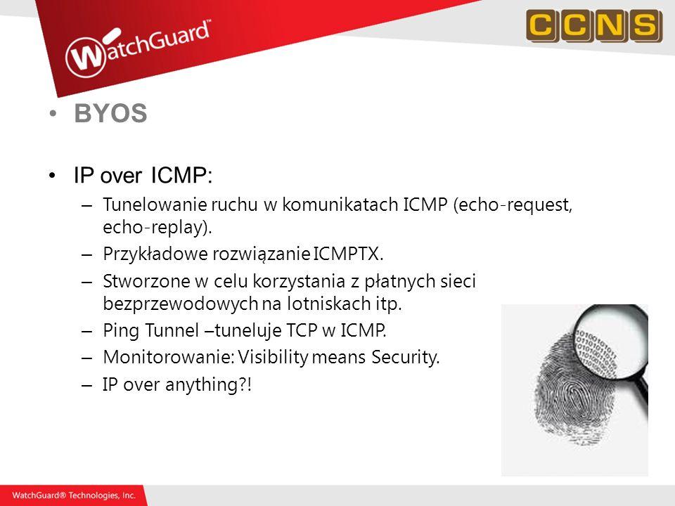 BYOS IP over ICMP: Tunelowanie ruchu w komunikatach ICMP (echo-request, echo-replay). Przykładowe rozwiązanie ICMPTX.