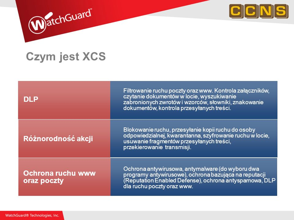 Czym jest XCS DLP Różnorodność akcji Ochrona ruchu www oraz poczty