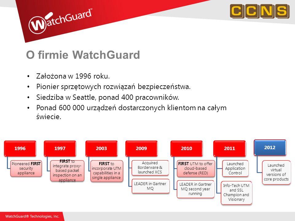 O firmie WatchGuard Założona w 1996 roku.