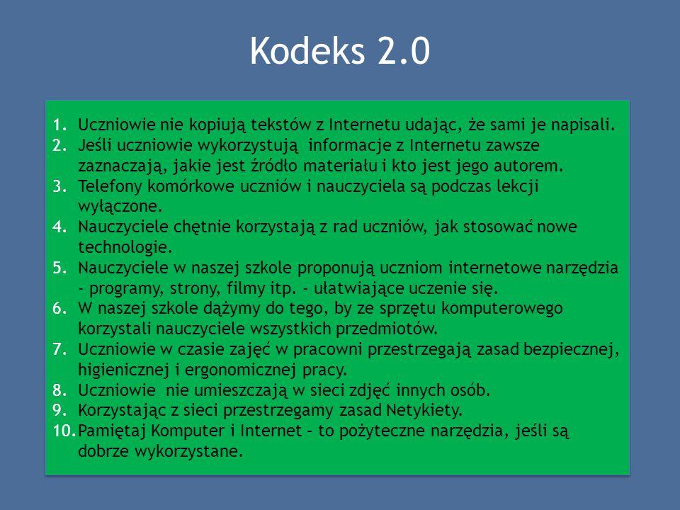 Kodeks 2.0 Uczniowie nie kopiują tekstów z Internetu udając, że sami je napisali.