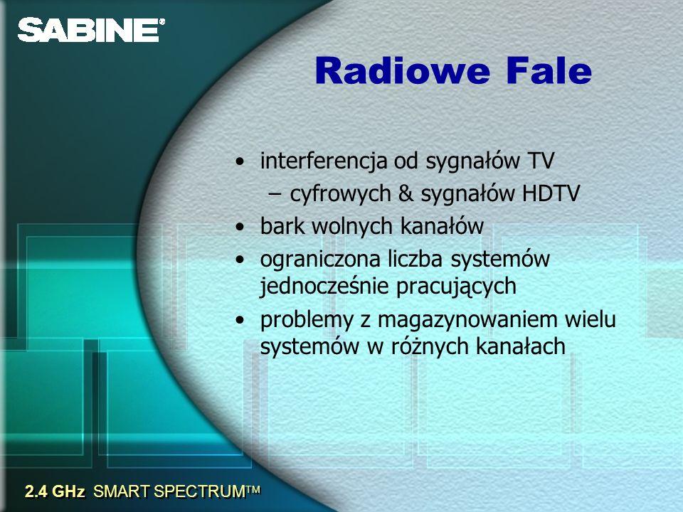 Radiowe Fale interferencja od sygnałów TV cyfrowych & sygnałów HDTV
