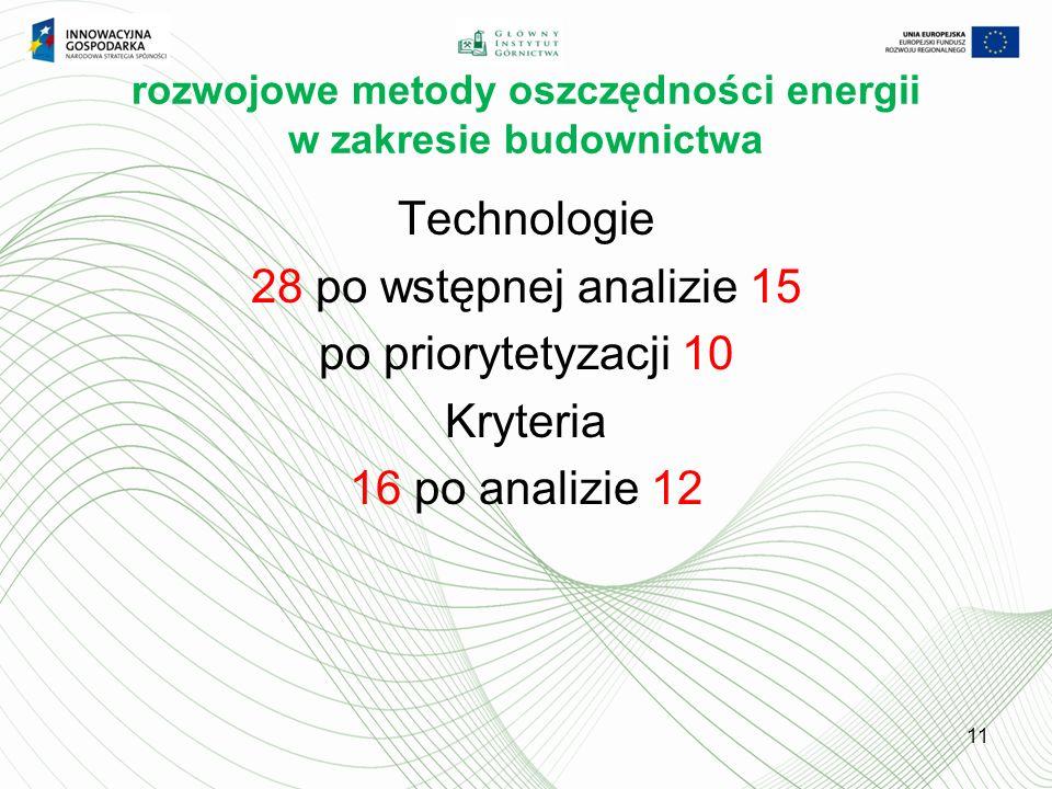 rozwojowe metody oszczędności energii w zakresie budownictwa