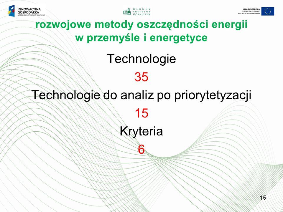 rozwojowe metody oszczędności energii w przemyśle i energetyce