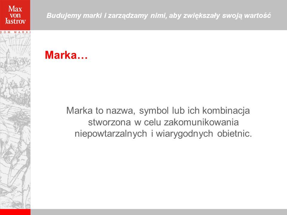 Marka…Marka to nazwa, symbol lub ich kombinacja stworzona w celu zakomunikowania niepowtarzalnych i wiarygodnych obietnic.