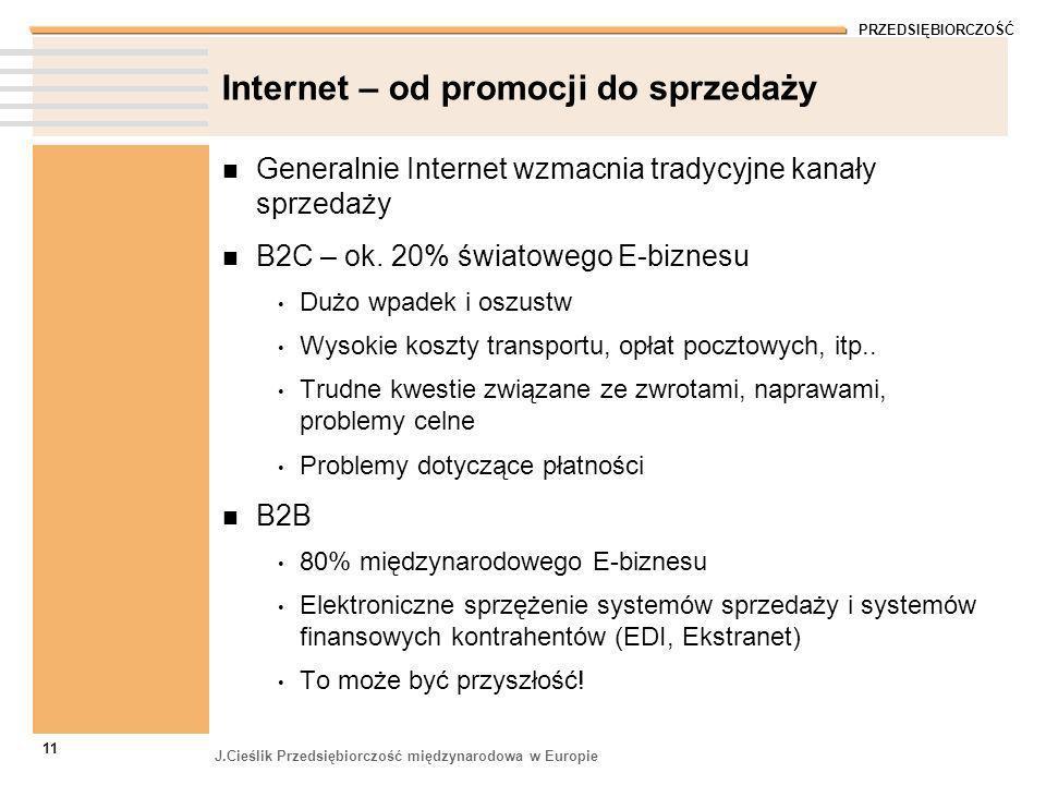Internet – od promocji do sprzedaży