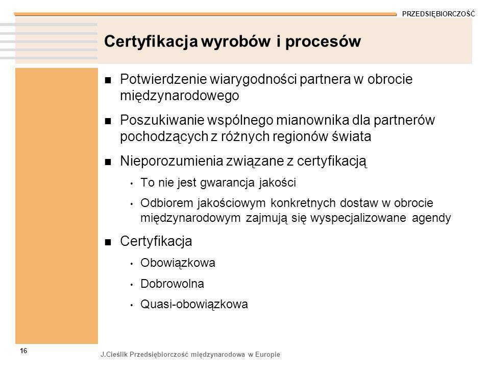 Certyfikacja wyrobów i procesów