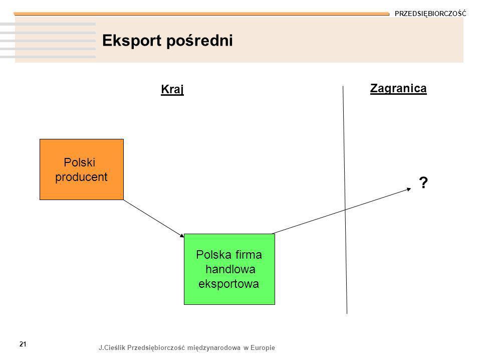 Eksport pośredni Kraj Zagranica Polski producent Polska firma