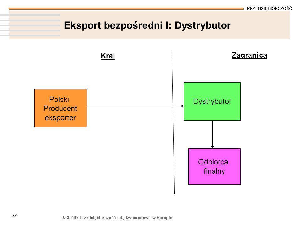 Eksport bezpośredni I: Dystrybutor