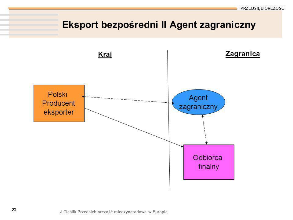 Eksport bezpośredni II Agent zagraniczny