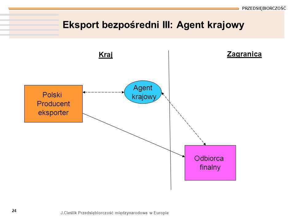 Eksport bezpośredni III: Agent krajowy