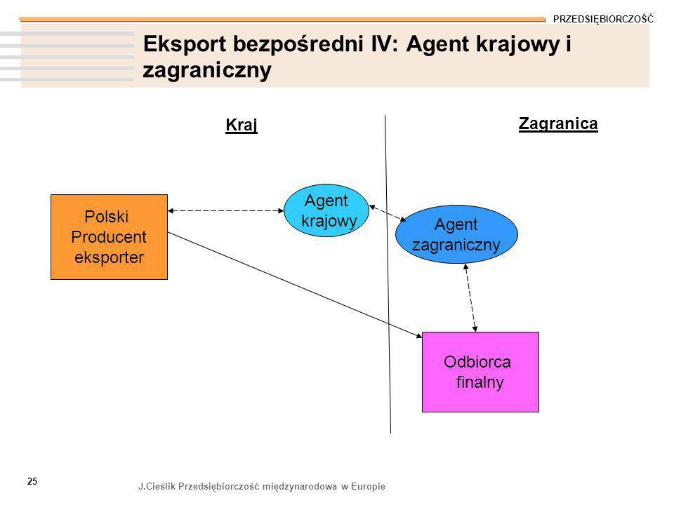 Eksport bezpośredni IV: Agent krajowy i zagraniczny