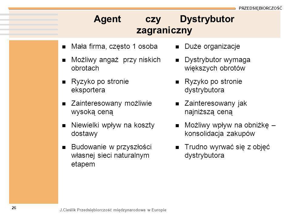 Agent czy Dystrybutor zagraniczny