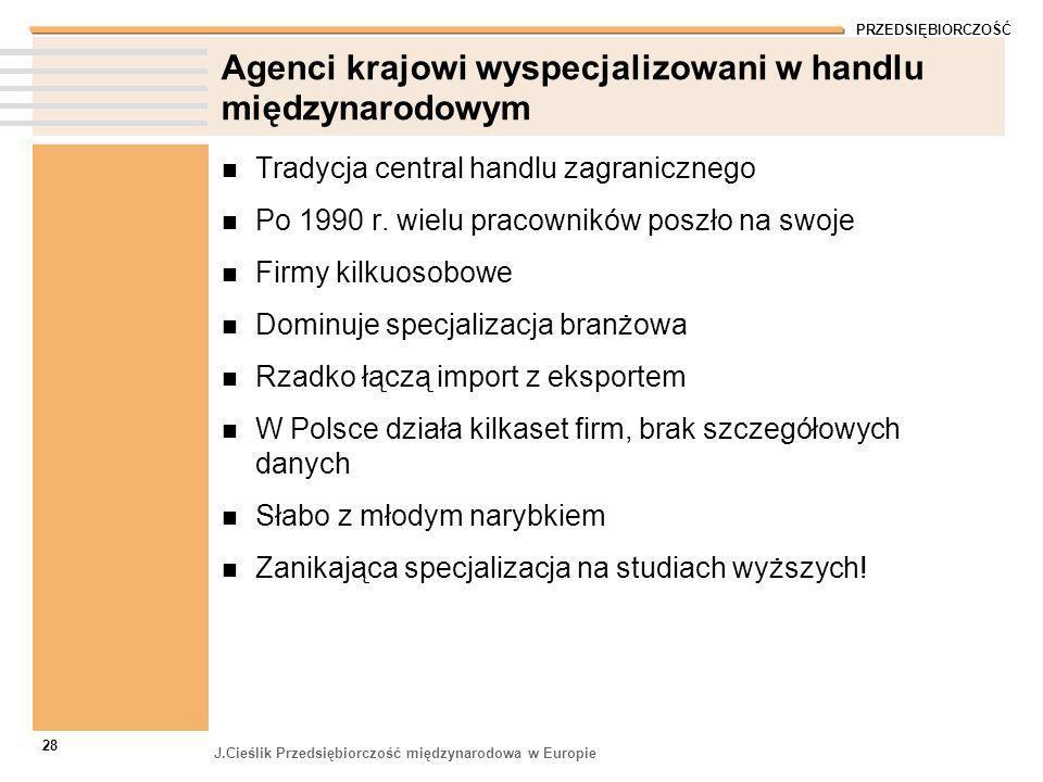 Agenci krajowi wyspecjalizowani w handlu międzynarodowym