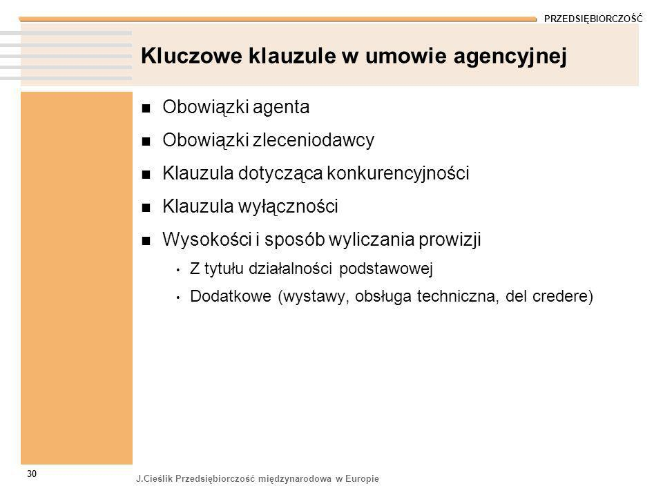Kluczowe klauzule w umowie agencyjnej