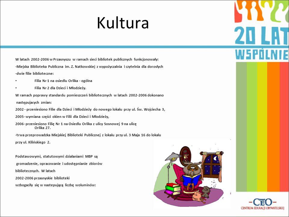 Kultura W latach 2002-2006 w Przasnyszu w ramach sieci bibliotek publicznych funkcjonowały: