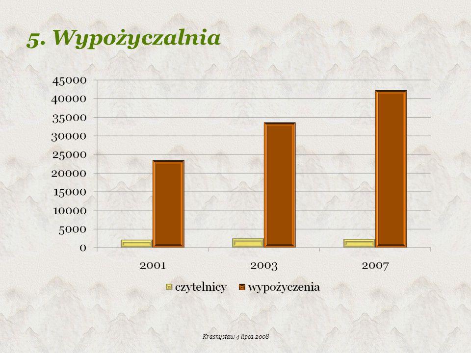 5. Wypożyczalnia Krasnystaw 4 lipca 2008