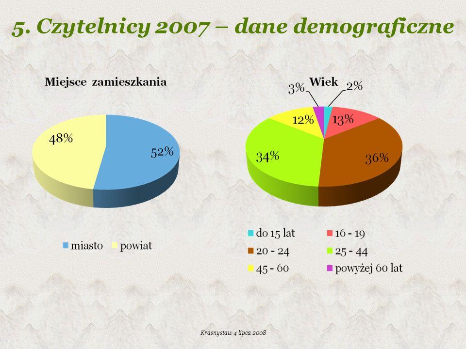 5. Czytelnicy 2007 – dane demograficzne