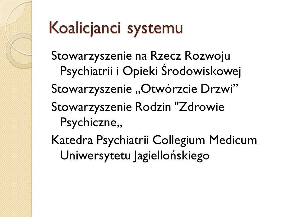 Koalicjanci systemu