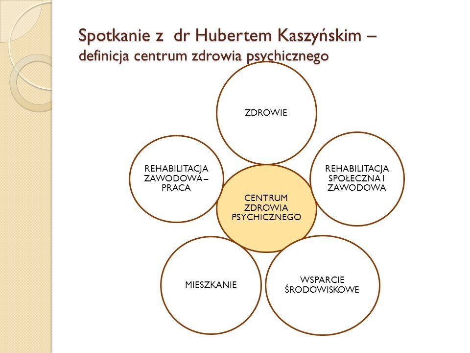 Spotkanie z dr Hubertem Kaszyńskim – definicja centrum zdrowia psychicznego
