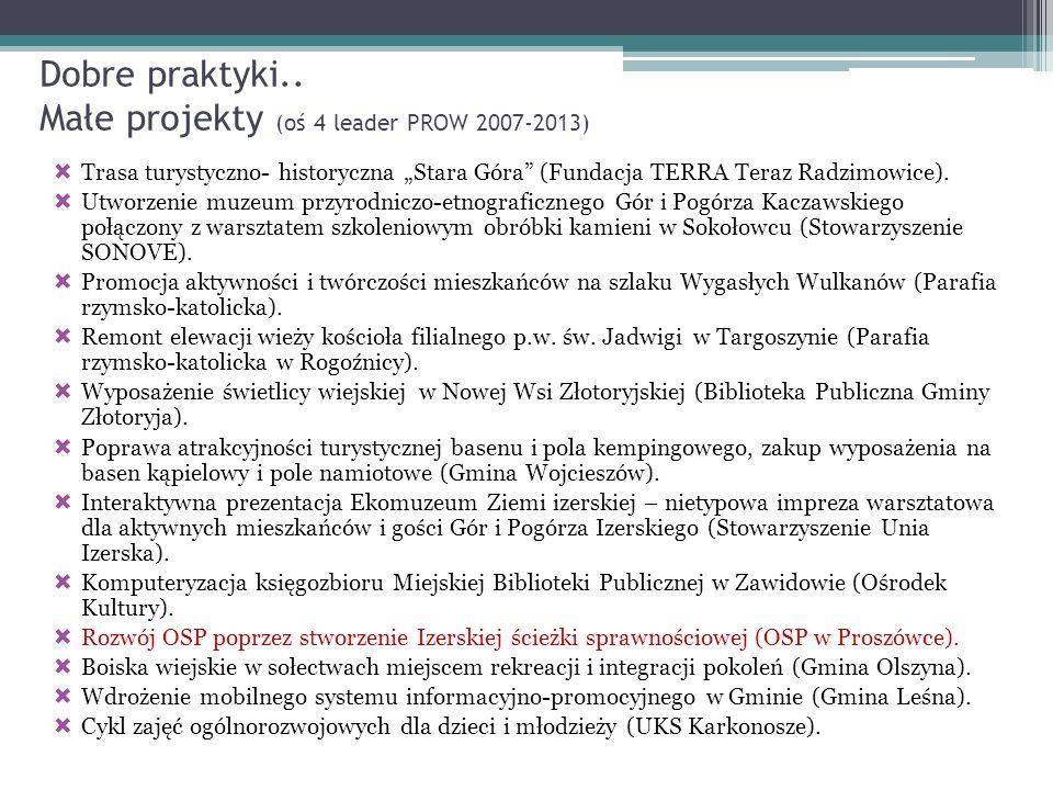 Dobre praktyki.. Małe projekty (oś 4 leader PROW 2007-2013)