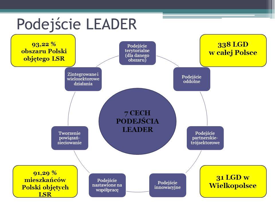 Podejście LEADER 338 LGD w całej Polsce 7 CECH PODEJŚCIA LEADER