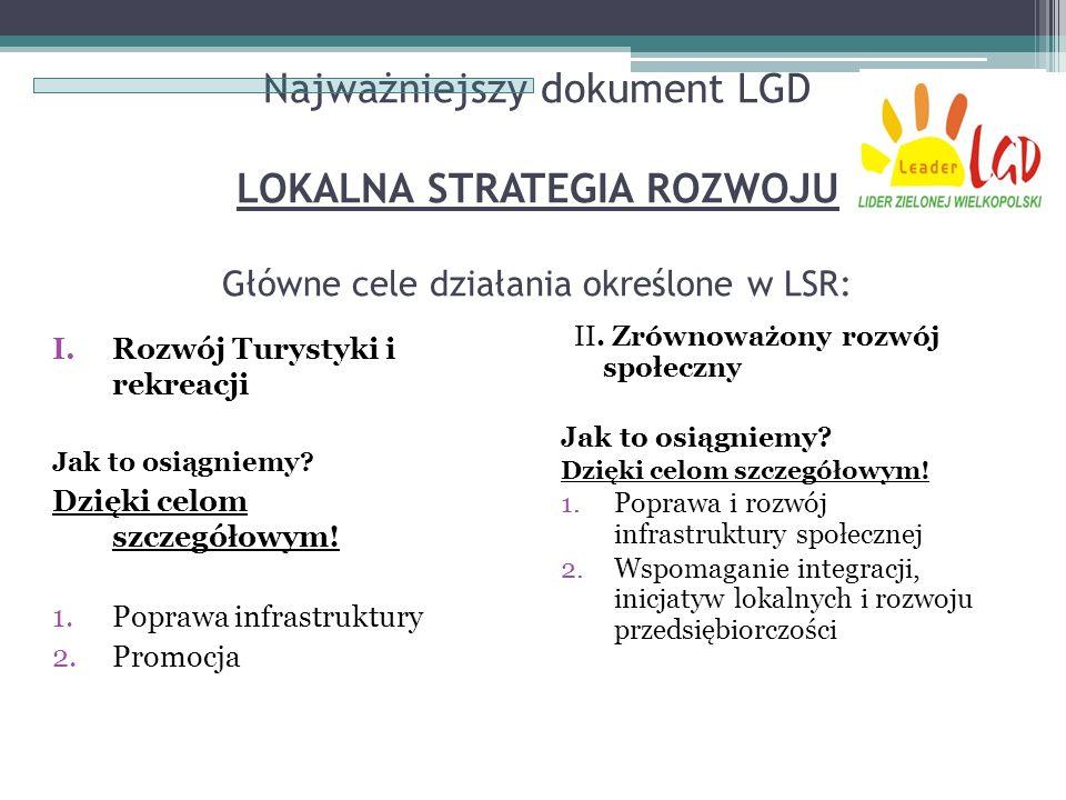 Najważniejszy dokument LGD LOKALNA STRATEGIA ROZWOJU Główne cele działania określone w LSR: