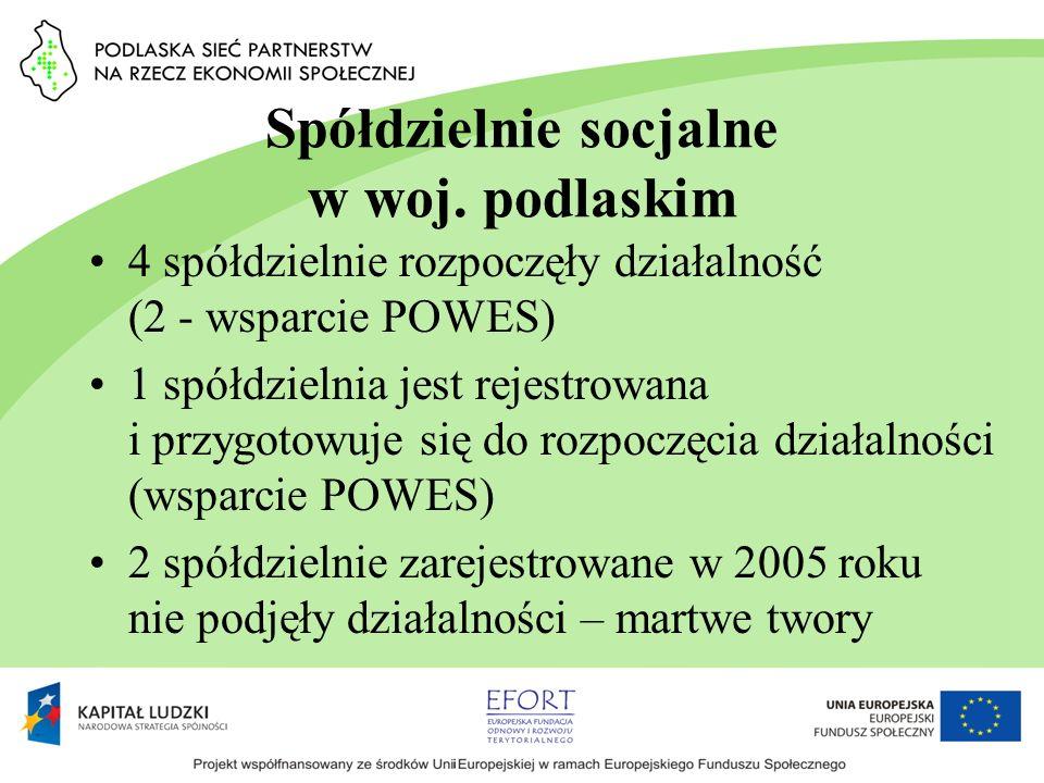 Spółdzielnie socjalne w woj. podlaskim