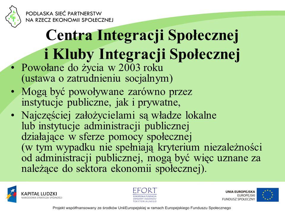 Centra Integracji Społecznej i Kluby Integracji Społecznej