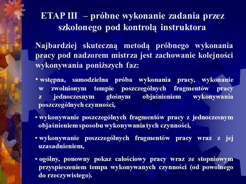 ETAP III – próbne wykonanie zadania przez szkolonego pod kontrolą instruktora