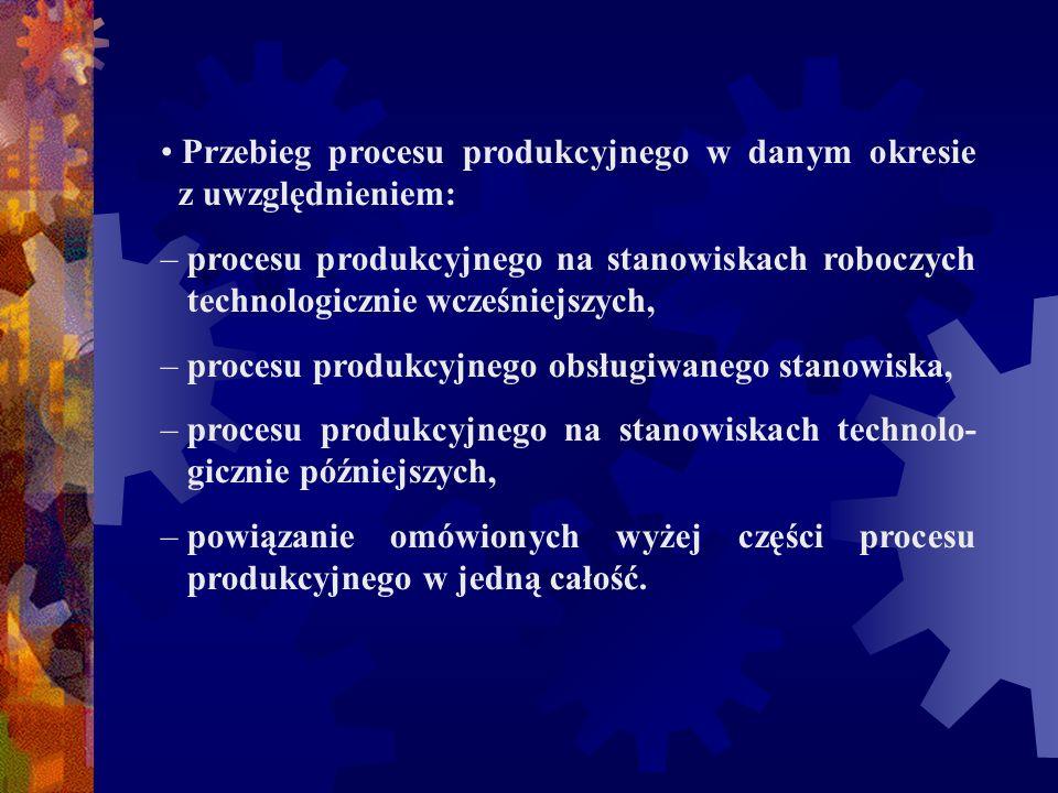 Przebieg procesu produkcyjnego w danym okresie z uwzględnieniem: