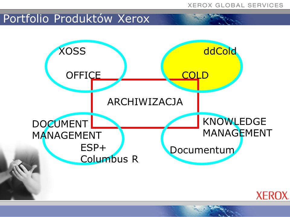 Portfolio Produktów Xerox