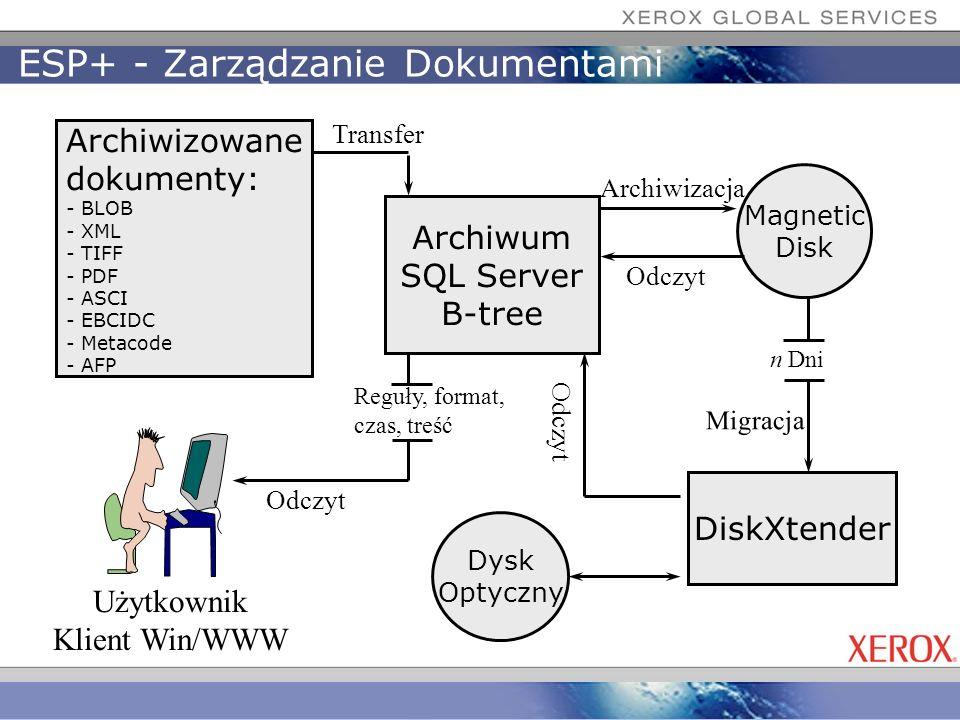 ESP+ - Zarządzanie Dokumentami