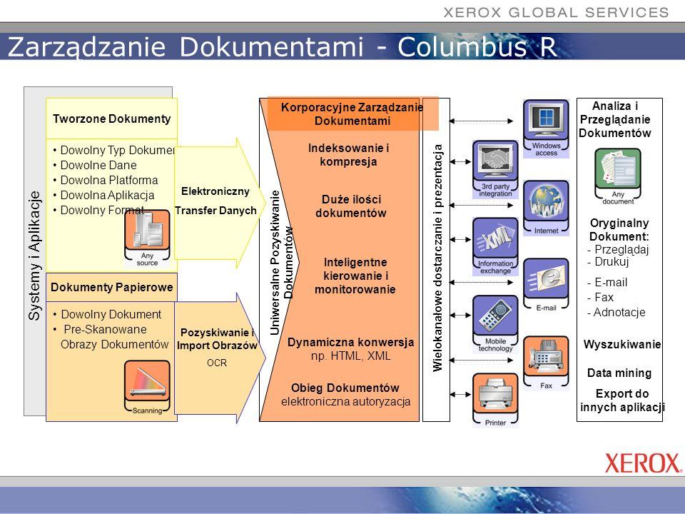 Zarządzanie Dokumentami - Columbus R