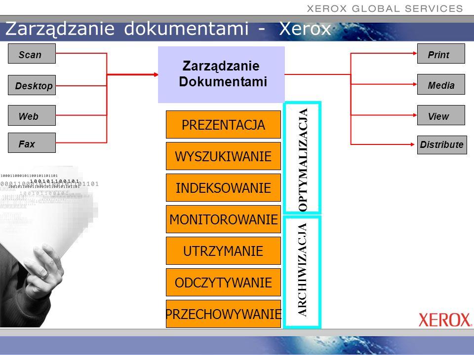 Zarządzanie dokumentami - Xerox