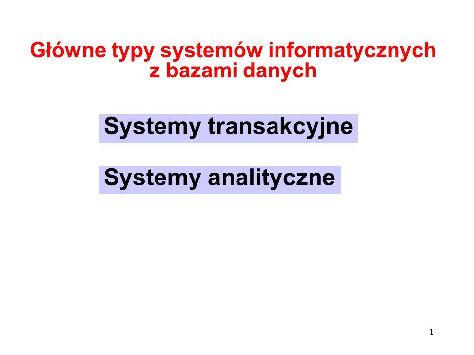 Główne typy systemów informatycznych z bazami danych