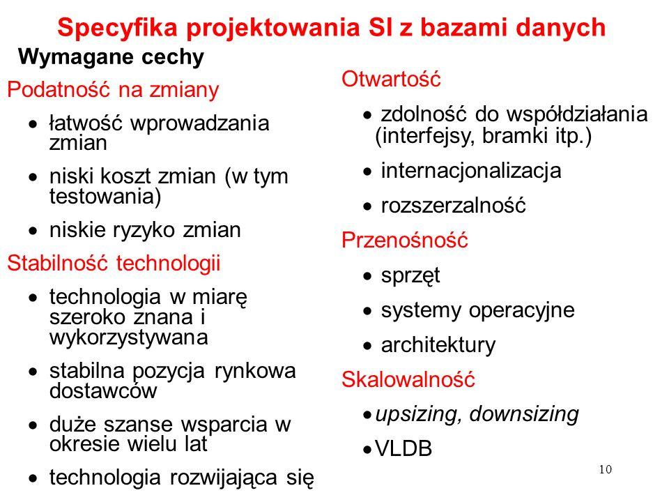 Specyfika projektowania SI z bazami danych