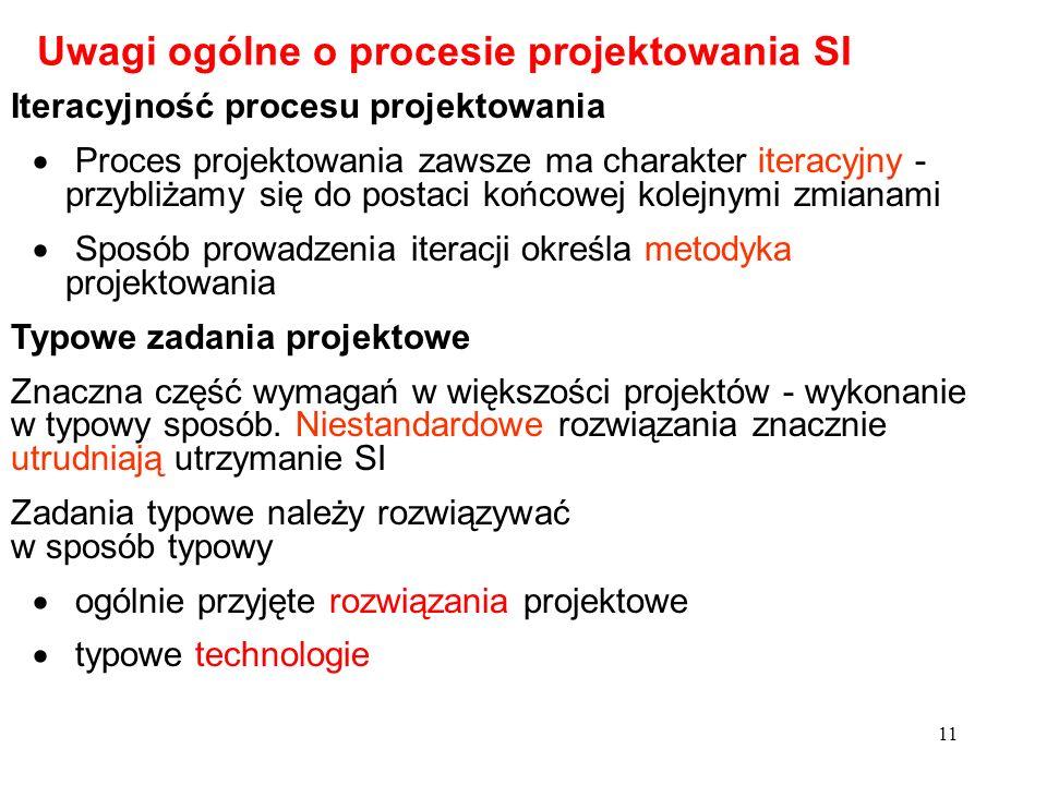 Uwagi ogólne o procesie projektowania SI