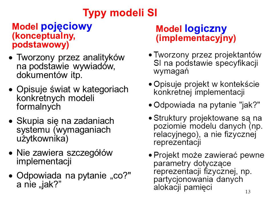 Typy modeli SI Model pojęciowy (konceptualny, podstawowy)